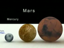 The Size of All Planets Are Relative